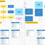 Navicat Data Modeler 2021