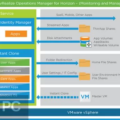 VMware Horizon Enterprise Edition + Client