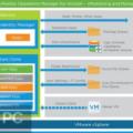 VMware Horizon Enterprise Edition + Client