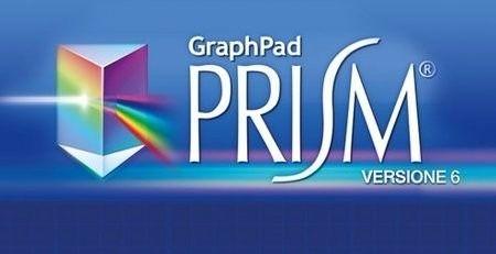 Graphpad Prism 6